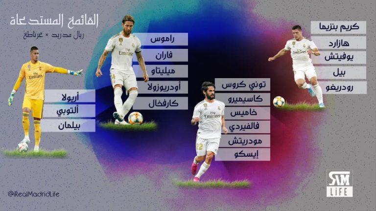 زيدان يستدعي 19 لاعبا لمباراة الغد ويستبعد فينيسيوس و فاسكيز !!